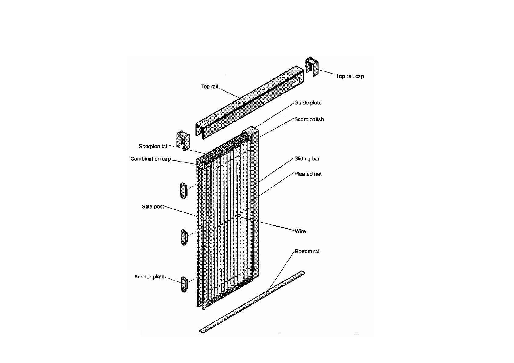 Vliegenramen Amp Vliegendeuren Alu Windows Detailplissedeur